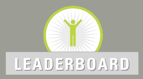 2014 Leaderboard Results!