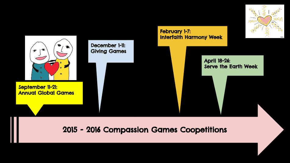 CGI 2015 Timeline(5)