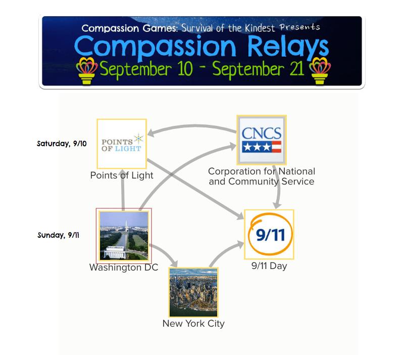9-10-9-11